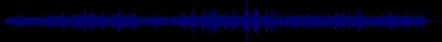 waveform of track #18236