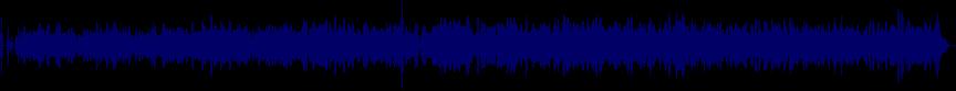 waveform of track #18253