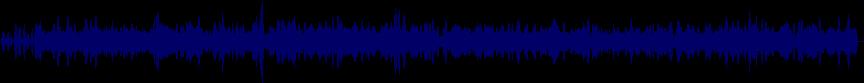 waveform of track #18257