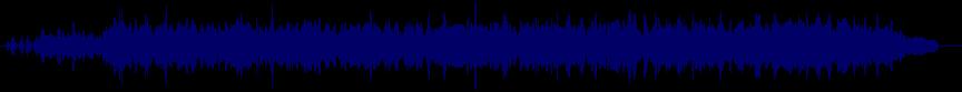 waveform of track #18260