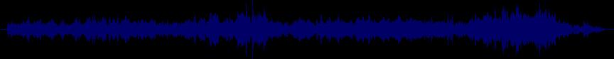 waveform of track #18279