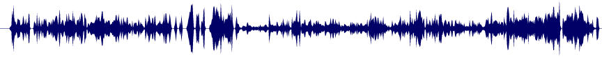 waveform of track #18297