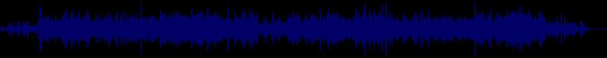 waveform of track #18303
