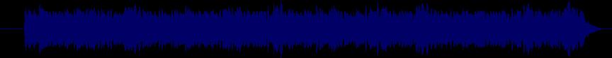 waveform of track #18337