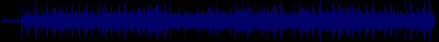 waveform of track #18340