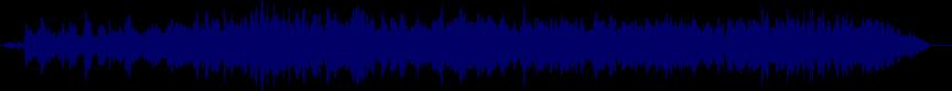 waveform of track #18370