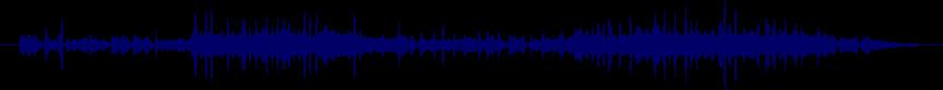 waveform of track #18376