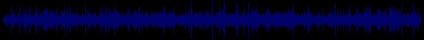 waveform of track #18387