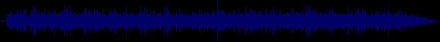 waveform of track #18403