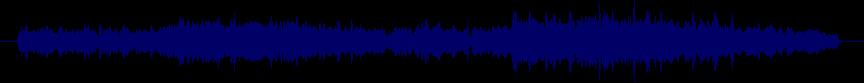 waveform of track #18414