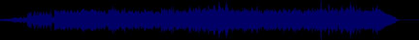 waveform of track #18424