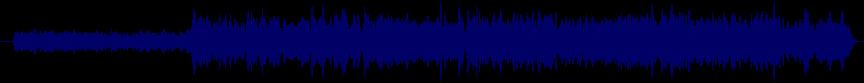 waveform of track #18433