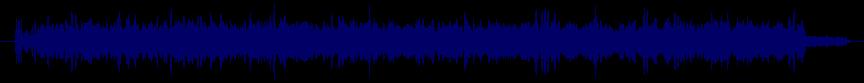 waveform of track #18479