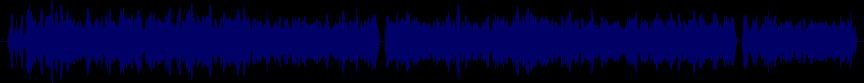 waveform of track #18533