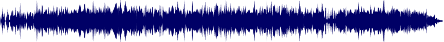 waveform of track #18547