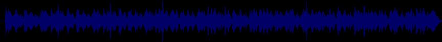 waveform of track #18587