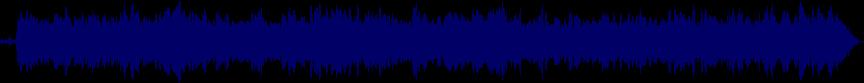 waveform of track #18592
