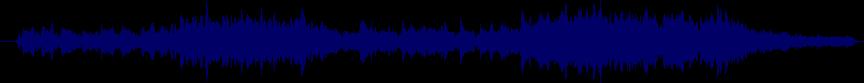 waveform of track #18629