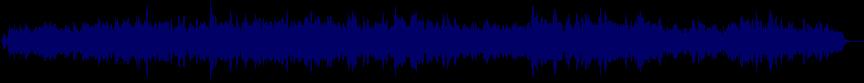 waveform of track #18648