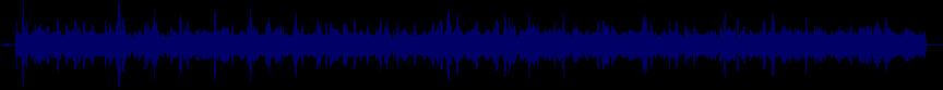 waveform of track #18653