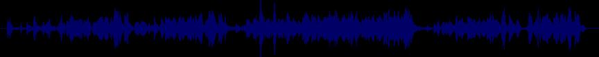 waveform of track #18664