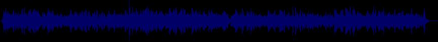 waveform of track #18665