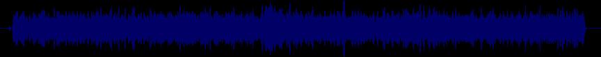 waveform of track #18675