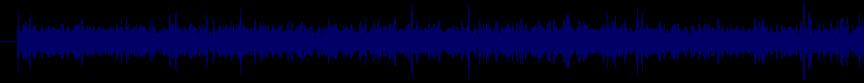 waveform of track #18682