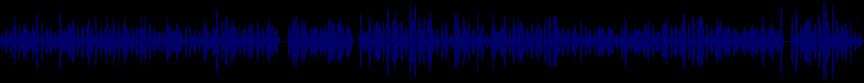 waveform of track #18689