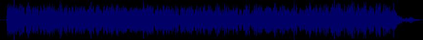 waveform of track #18694