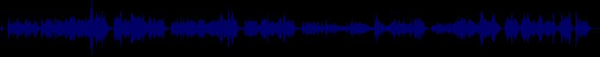 waveform of track #18696
