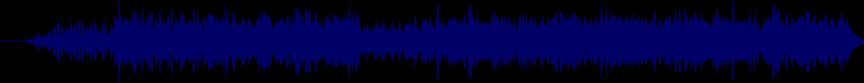 waveform of track #18708