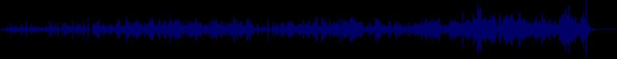 waveform of track #18738