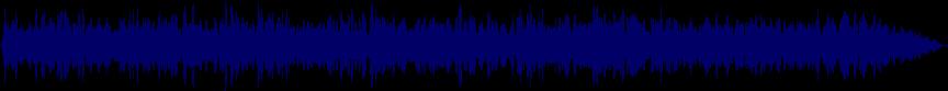 waveform of track #18742