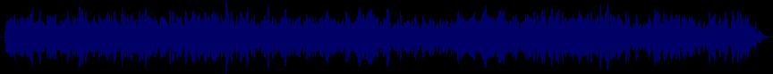 waveform of track #18762