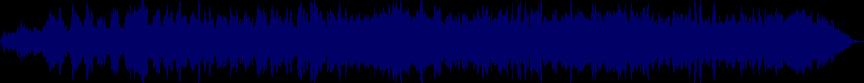 waveform of track #18779