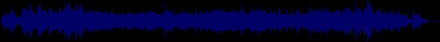 waveform of track #18783