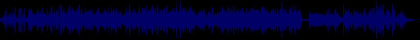waveform of track #18787