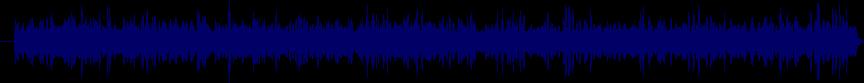 waveform of track #18790