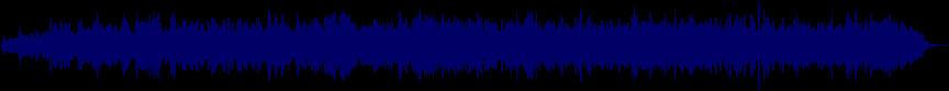 waveform of track #18793