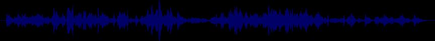 waveform of track #18815