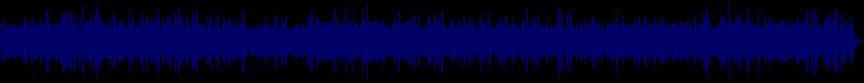waveform of track #18822