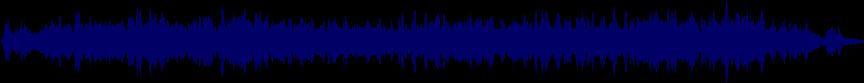 waveform of track #18827