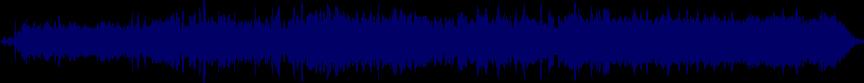 waveform of track #18838
