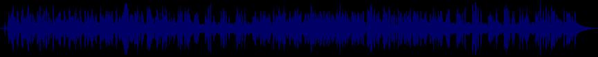 waveform of track #18845