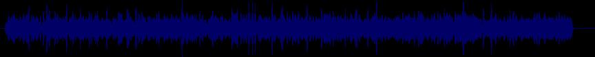 waveform of track #18859