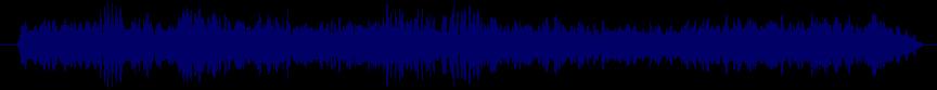 waveform of track #18866