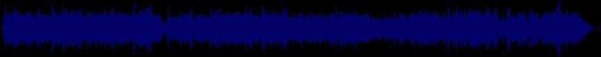 waveform of track #18893