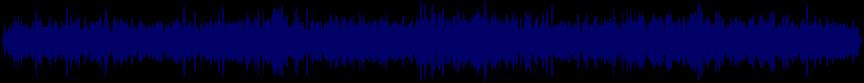 waveform of track #18895