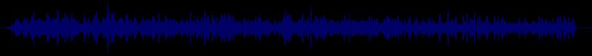 waveform of track #18916